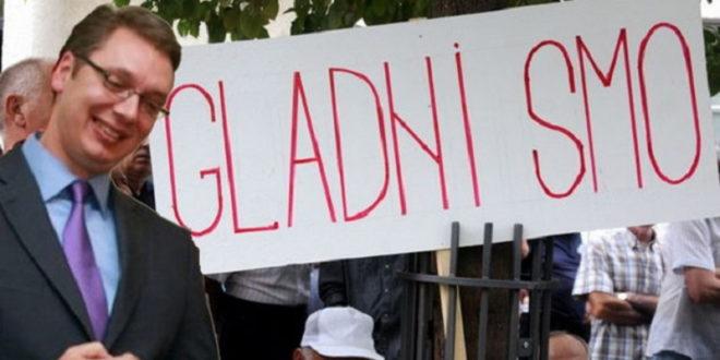 VEST KOJE NEMA NA DNEVNIKU: Srbija NAJSIROMAŠNIJA zemlja u Evropi, svaki 4 građanin na IVICI BEDE! 1